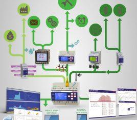 موتورخانه هوشمند تاسیسات سرو انرژی